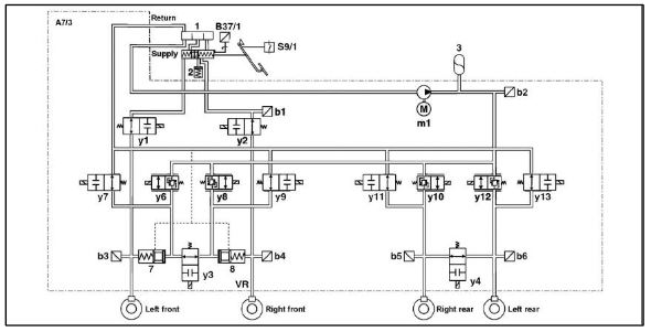 SBC Diagramm.JPG